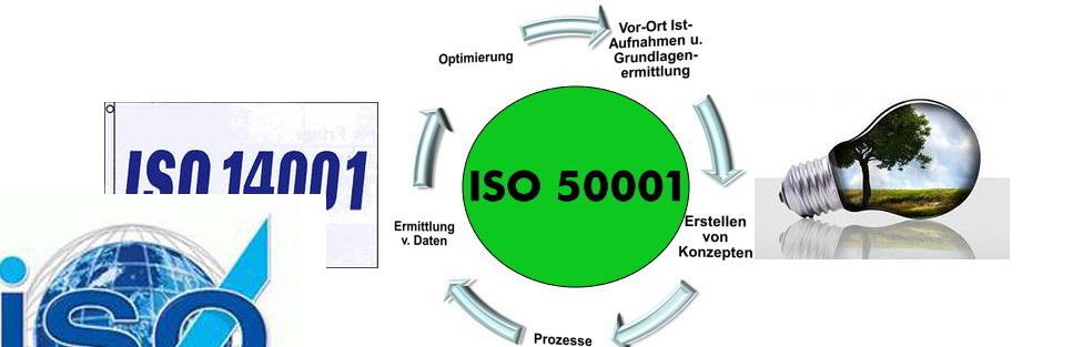Обучение по ISO